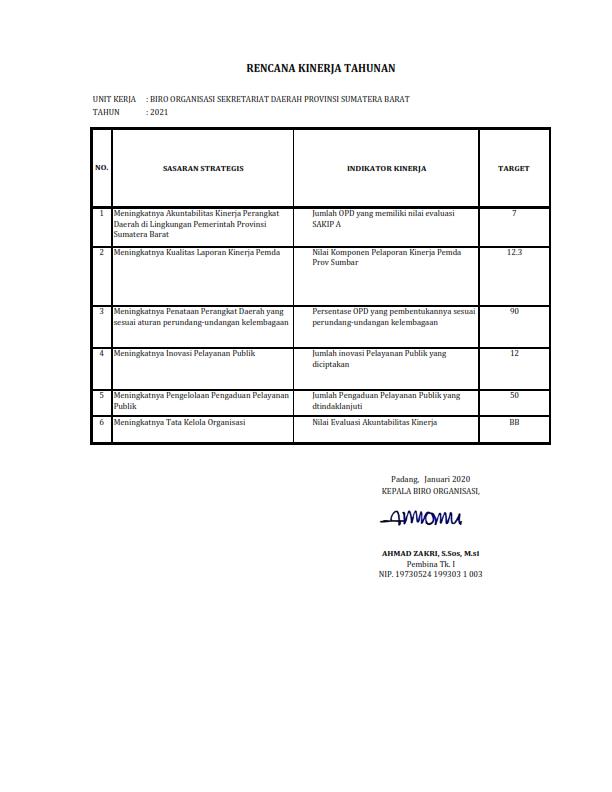 Rencana Kinerja Tahunan (RKT) 2021 Biro Organiisasi